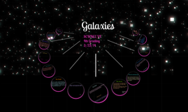 What are Galaxies Galaxies