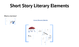 the importance of literary elements essay An essay is, generally, a piece  the essay is a literary device for saying almost everything about almost anything, and adds that by tradition, almost by .