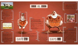 Copy of Food Inc. Prezi
