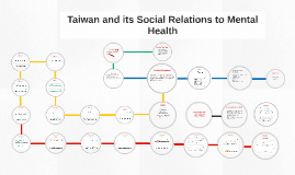 Taiwan and its Social Relations to Mental Health