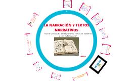 Copy of LA NARRACIÓN Y TEXTOS NARRATIVOS