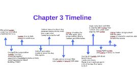 Chapter 3 Timeline