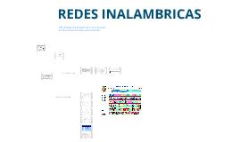 Redes Inalambricas Espectros Ecuador