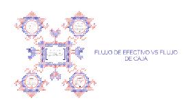 Copy of FLUJO DE EFECTIVO VS FLUJO DE CAJA