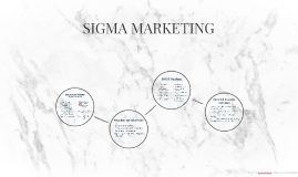 SIGMA MARKETING
