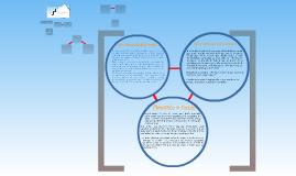 Copy of Libro Si o No. Guía practica para tomar mejores decisiones
