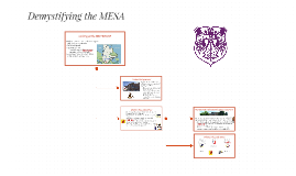 Demystifying the MESA