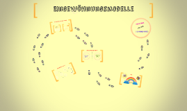 Eingewöhnungsmodelle