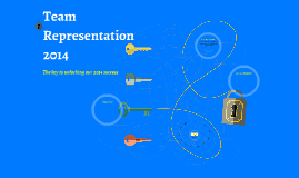 Copy of Team Representation 2014