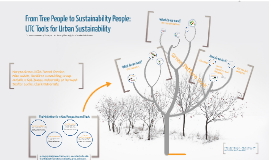 Tree People to Sustainability People