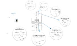 Környezeti folyamatok modellezése