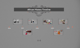 African History Timeline