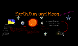 Copy of Earth Sun and Moon