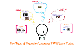 Figurative Languages Day Two: Types of Figurative Language