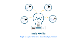 Indy Media and Rival Philosophies