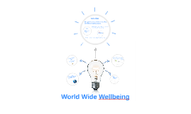 Copy of World Wide Wellbeing