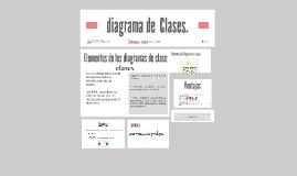 diagrama de  Clases.