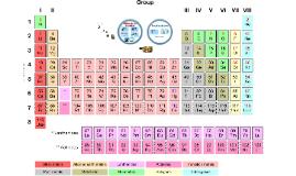 Chemistry & Cocking