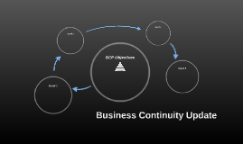 Business Continuity Update