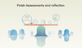 Finish Assessments and reflection