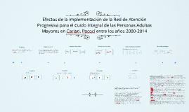 Efectos de la implementación de la Red de Atención Progresiv