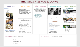 BELT Business Model Canvas