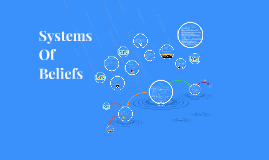 Systems Of Beliefs