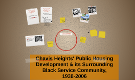 Chavis Heights' Public Housing Development & its Surrounding