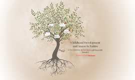 Childhood Development and Access to Nature