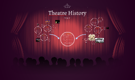 Copy of Theatre History
