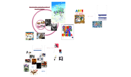 Copy of Livros que seu aluno pode ler - Artes