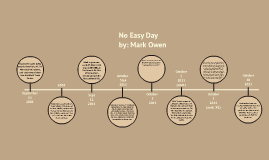 Copy of No Easy Day Timeline