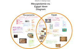 egypt vs mespotamia Name _____ 3hulrgbbb mesopotamia and egypt dbq directions the task below is based on documents 1 through 6 this task is designed to test your ability.