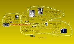 Cyrano Mind Map