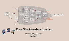 Copy of Operator Qualified Training