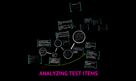 Copy of ANALYZING TEST ITEMS