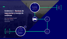 Copy of Evidencia 2 - Tecnicas de negociacion y manejo de conflictos