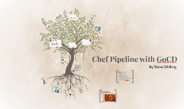 Copy of Chef Pipeline with GoCD