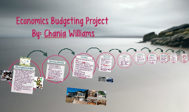 Copy of Economics Budgeting Project
