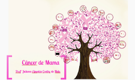 CancerMama_CursoFIC