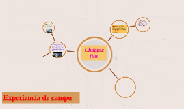 Copy of Reveca conceptual Map of