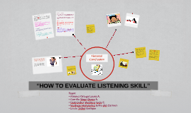 """HOW TO EVALUATE LISTENING SKILL"""