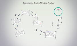 Copy of Restructuring Special Education Services