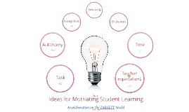 Motivating Student Learning-October 17, 2013