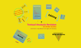Textual Analysis Revision