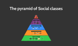 The pyramid of Social classes
