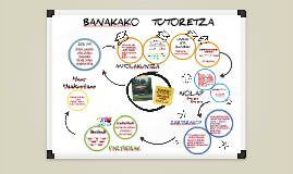 Banakako tutoretza by Maria