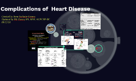 Complications of Heart Disease (HF) 09/12/18 NAZ