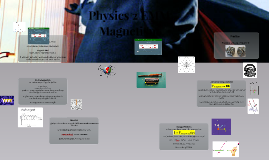 Physics 2 EMM - Unit 5 - Magnetism