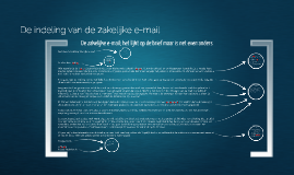 De indeling van de zakelijke e-mail
